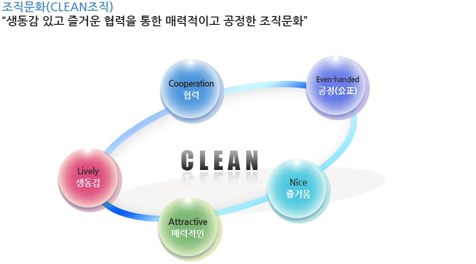 회사소개 Gt 조직문화